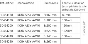ikofix-assy-aw-40-artikelnrs-FR